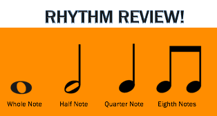 whole, half, quarter, eight notes